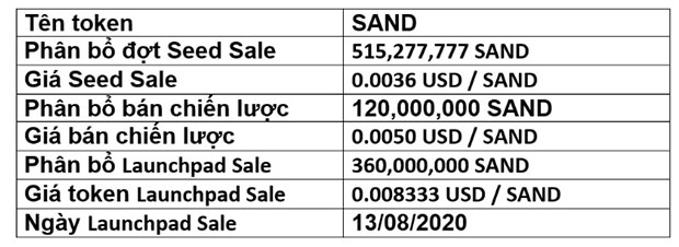 token-sand